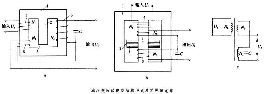 稳压变压器的典型结构形式及其原理电路如图所示