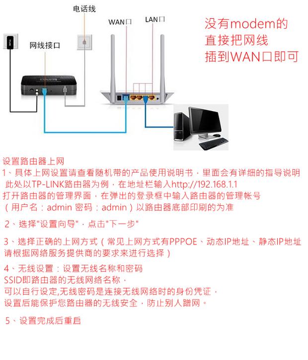 联通的光猫连接无线路由器怎么设置