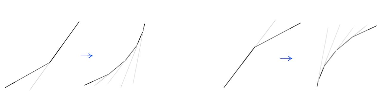 一条曲线只是由很多的短线段组成的。