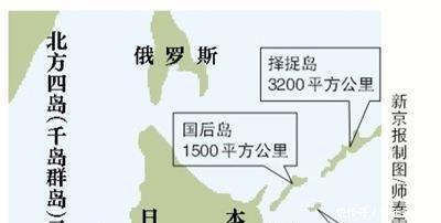 美国会支持日本夺取俄罗斯北方四岛吗,为什么