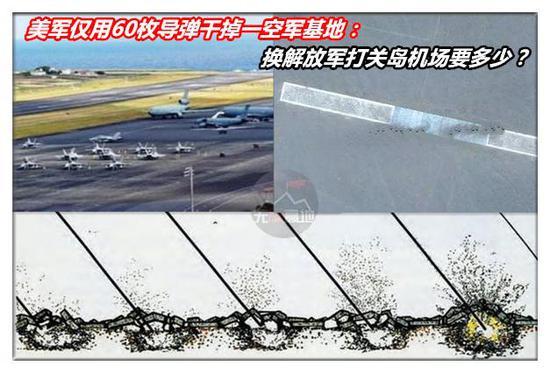 中国导弹飞600公里砸穿60米混凝土:误差0.1米 - 一统江山 - 一统江山的博客
