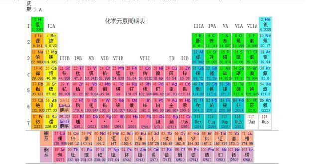表中原子序数21以后的元素的原子结构图有什么规律吗