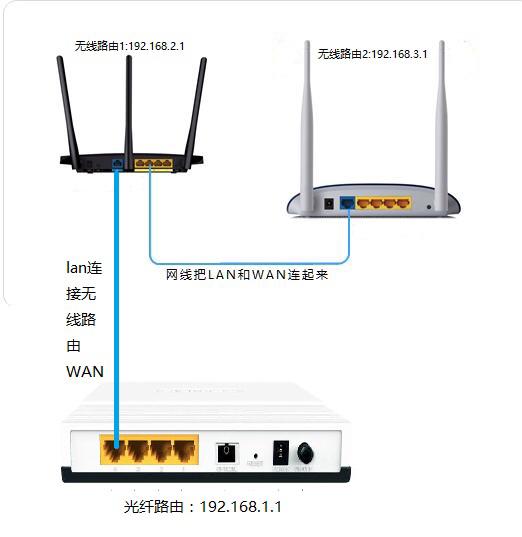 手機測試路由器穩定性_手機測試路由器穩定性