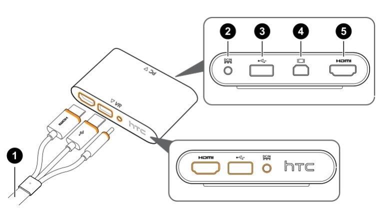 HTC Vive串流盒安装教程2.jpg