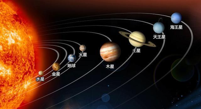 太阳系示意图手绘_搜太阳系示意图.