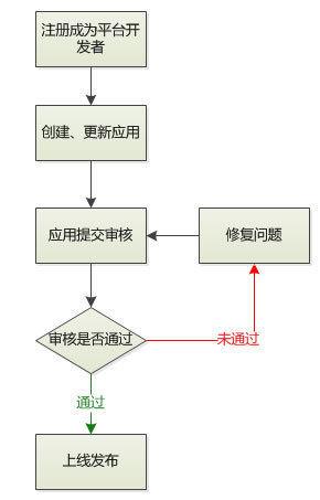 美高梅娱乐4858.com 13