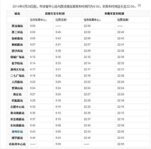 郑州地铁一号线最晚一班车几点?
