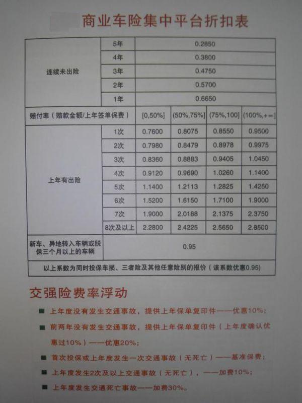 车损险保额怎么算 找法网(FindLaw.cn)