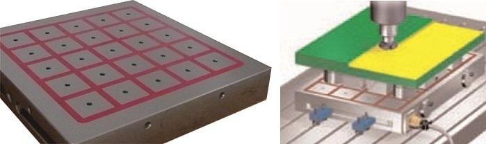 电磁吸盘由底壳,铁芯,线圈