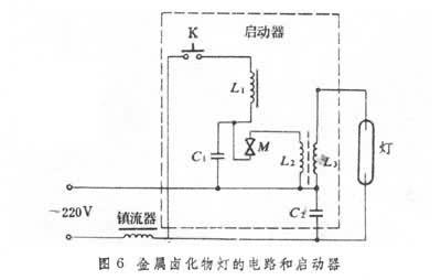 交流)作用下,经振子火花振荡器和高频变压器输出数