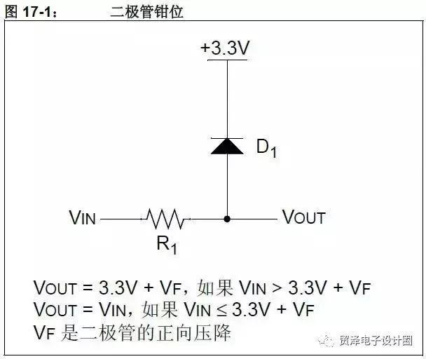 使用电阻和二极管,使过量电流流入 3.3v 电源.