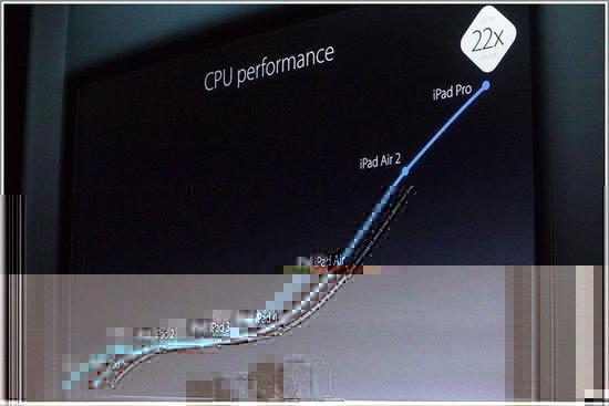 苹果a10芯片和a9芯片对比有什么区别?性能对比评测