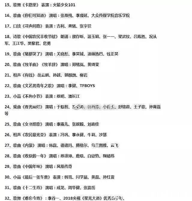 2019春节联欢晚会节目名单曝光,来看看有没有
