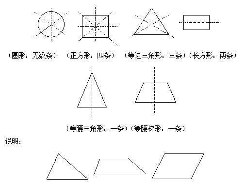 轴对称图形