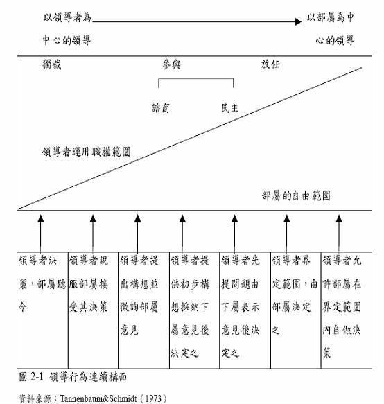 电路 电路图 电子 乐谱 曲谱 原理图 554_583