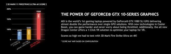 英伟达GTX1080移动版性能曝光