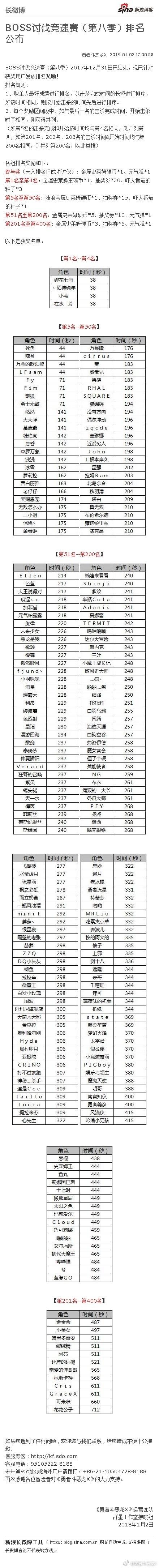 BOSS讨伐竞速赛(第八季)排名.jpg