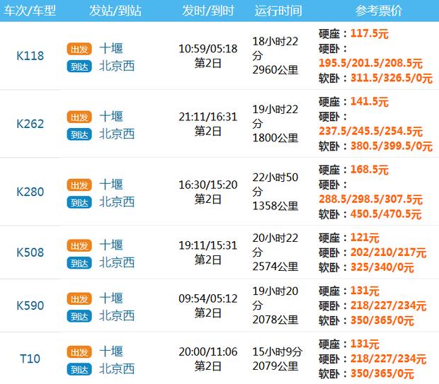 十堰火车站到北京东站的车次有哪些