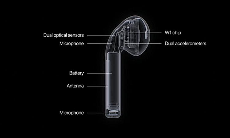 史上最难拆, 苹果无线耳机内部结构一探究竟!