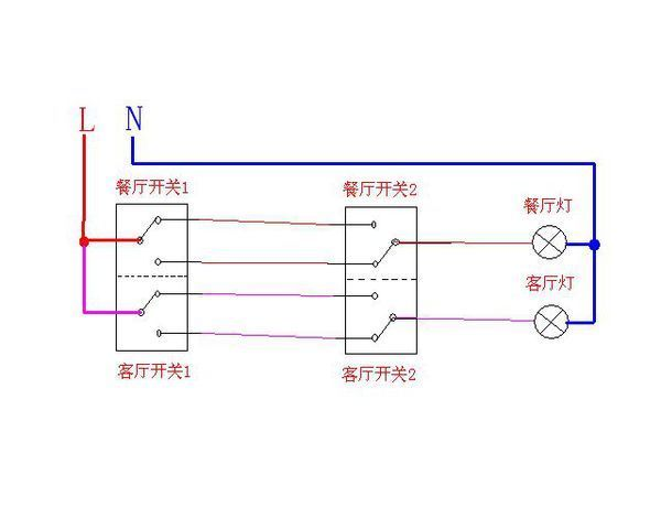 双联双控开关分别控制两盏灯要怎么接?