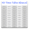 KD Times Tables Advanced