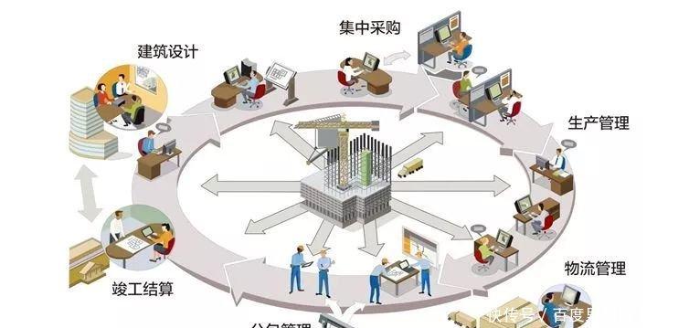 装配式低层住宅,是未来农村自建房的发展趋势