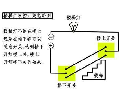 双控开关可作为二地分别可控制灯通断作用.